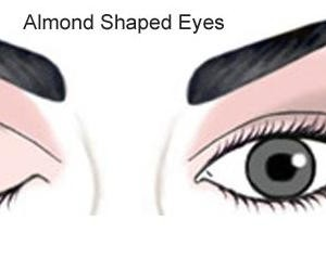 Eye Wedding Makeup Tips for Different Eye Shapes